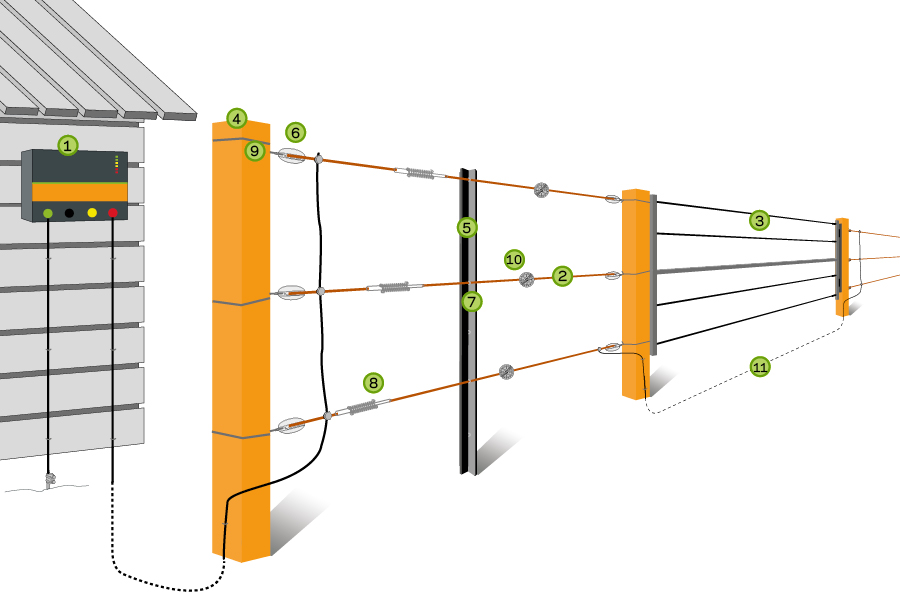 diagram for electric fence goats diagram wiring diagram free